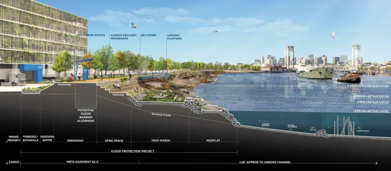 Section-Flood-Barrier-Greenway_Vector-Overlay_High-Res_labels-01-Web-Res (Web Crop)